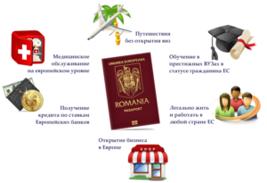 Какие преимущества дает румынское гражданство для россиян?