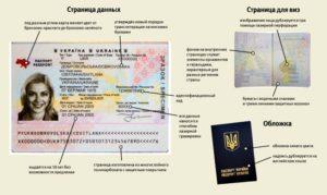 Украинский загранпаспорт.