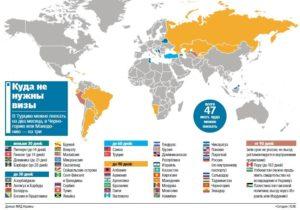 В какие страны виза не нужна украинцам.