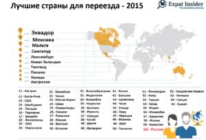 Лучшие страны для переезда в 2015 году по данным международного опроса Expat Insider
