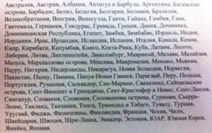 Список запрещенных стран для выезда сотрудников МВД (из приказа)