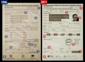 Пример сертификата IELTS.