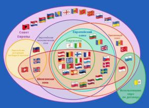 Страны шенгенской зоны.