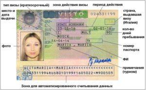 Схема шенгенской визы, рассмотрим подробнее.