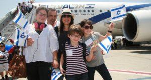 Новые репатрианты в Израиле (получили визу Алия)