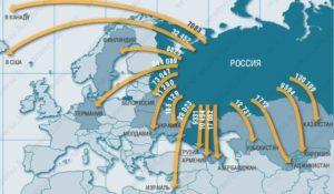 Статистика эмиграции из России за 2015 год