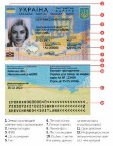 ID-карта в Украине выдается сроком на 10 лет