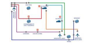 Схема движения шаттлов из миланских аэропортов.