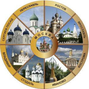 Золотое Кольцо России в ноябре