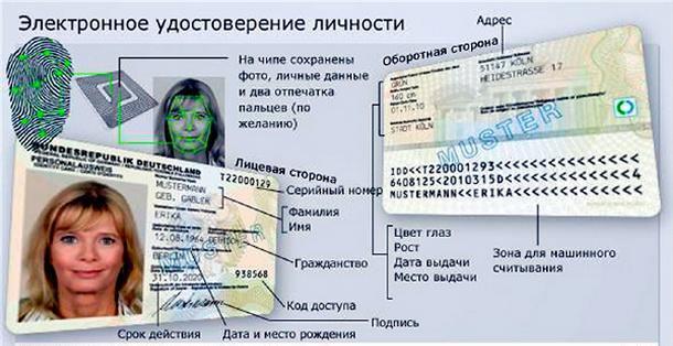 Биометрические данные для шенгенской визы