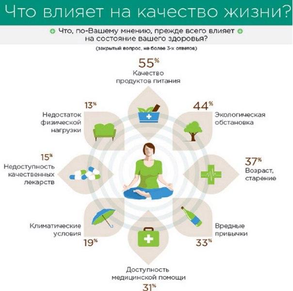 какое место занимает украина по уровню жизни деньги в долг в москве встреча